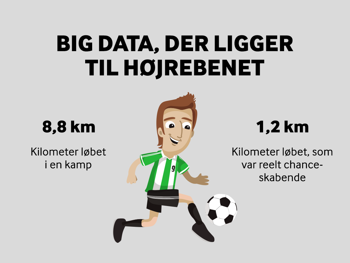 Big Data, der ligger til højrebenet